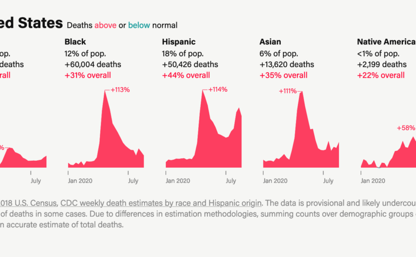 Mounting US deaths reveal an outsize toll on people of color